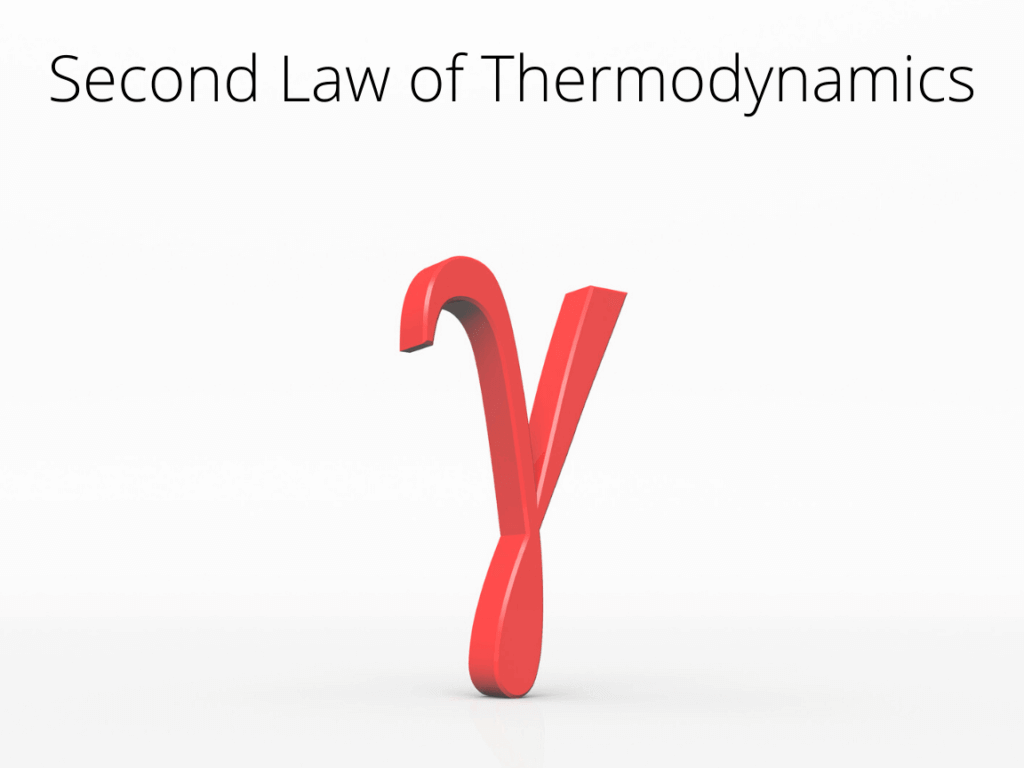 Second Law of Thermodynamics-Entropy