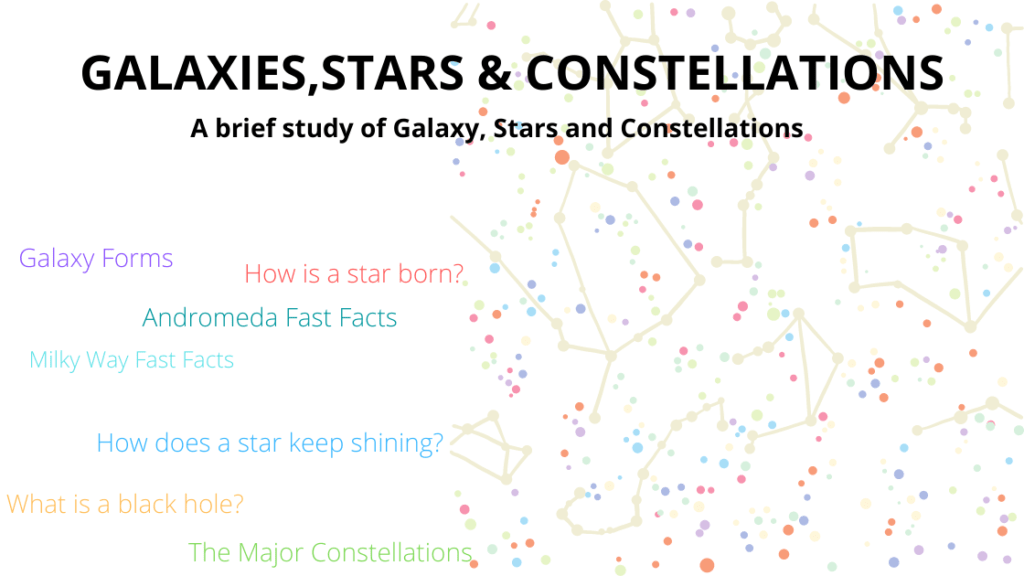 galaxy stars and constellations study with facts