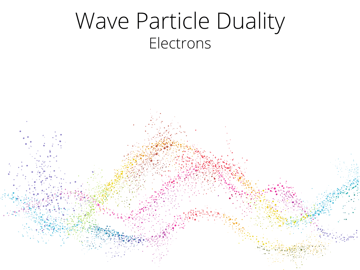 wave particle duality of electrons